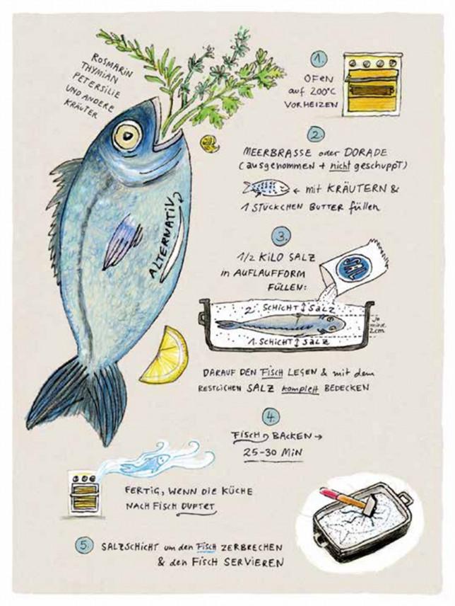 Klobouk-Fisch-im-Salzmantel_Kochbuch_Portugiesische_Kueche